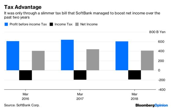 Dating SoftBank's Telco Means Accepting Some Quirks