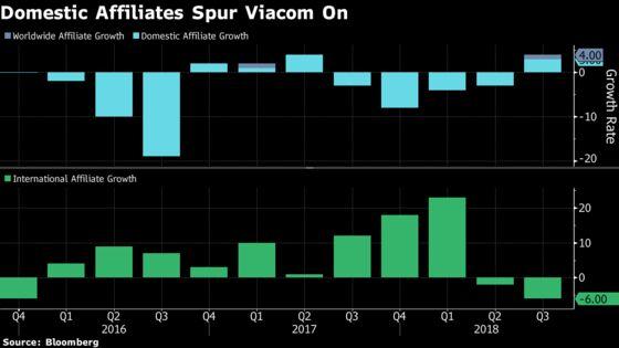 Viacom Tops Estimates as Pay-TV Fees, Tom Cruise Fuel Comeback