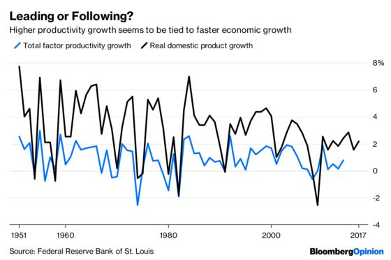 Maybe We Have the Economic-Growth Equation Backward