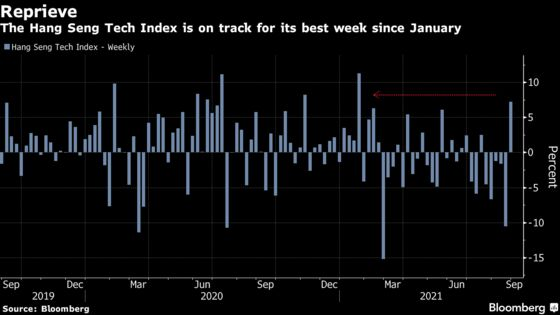 China Tech Rally Fizzles After Report on Tighter IPO Rules