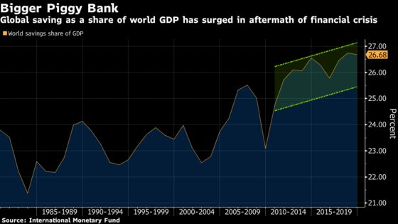 Yellen, Summers Say Central Banks No Match for Savings Glut