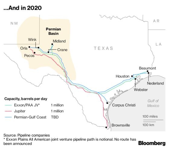 Texas Is About to Create OPEC's Worst Nightmare