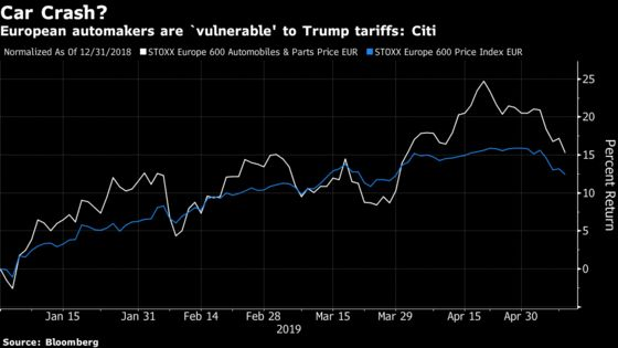 Wall Street Dusts Off Trade-War Battle Plan Now All Bets Are Off