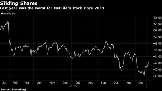 CEOs With Global Flair Underpin MetLife, Prudential Push Abroad