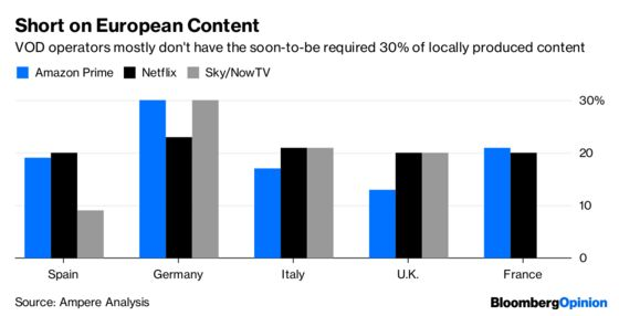 TV Stations, Don't Pig Out on Netflix's European Cash