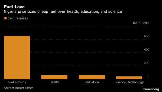 Nigeria Prioritizes Fuel Subsidy Over Health and Education
