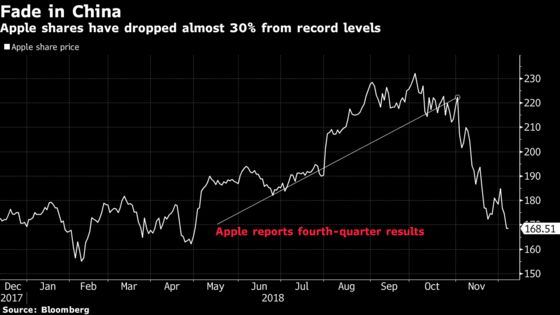 Apple Analysts Downplay China'siPhone Ruling
