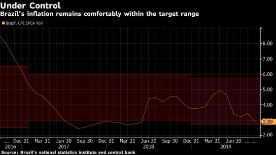 Latin America's Growth Woes Laid Bare in Fresh Inflation Data