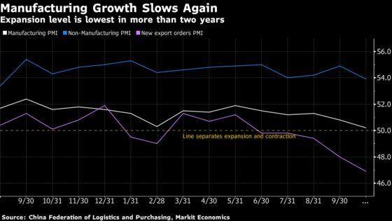 China SignalsMore Stimulus Measures Planned