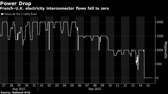 U.K. Faces Winter Blackouts Risk After Fire Knocks Out Cable