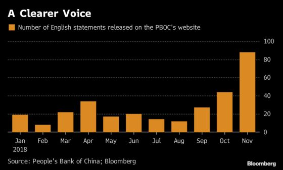 China's Quiet Central Bank Now Wants to Talk to Global Investors