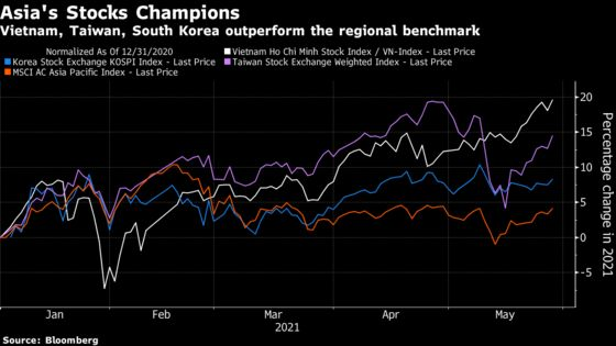 Retail Frenzy Lifts Three of Asia's Top-Performing Stock Markets
