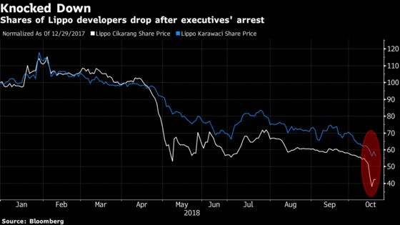 Bribery Probe Hurts One of Southeast Asia's Biggest Projects