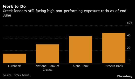 Moody's Raises Greece's Rating as Reforms Bring Progress