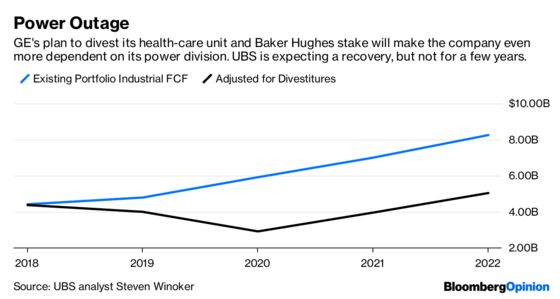 Are GE Insiders the Best Choice for Its Power Fix?