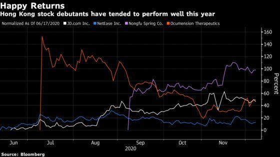 JD Health Shares Surge 28% in Hong Kong's Gray Market Trading