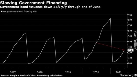 After China's Surprise Bank Reserve RatioCut, Analysts Lookfor More Support Signs