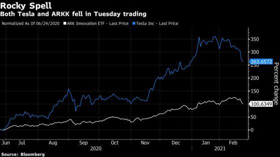 Cathie Wood Buys the 13% Dip in Tesla as ARKK Slips Again