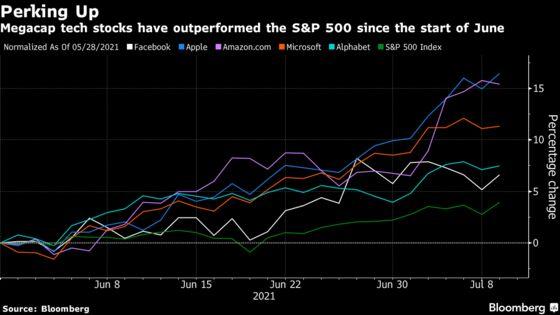 Stocks Hit Records Ahead of Earnings; Oil Falls: Markets Wrap