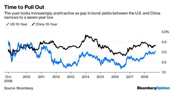 Bears Beware, the Yuan Will Weaken on China's Terms