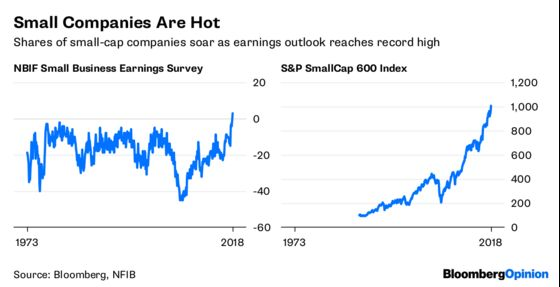 There's More to the Small-Cap Rally Than Trade
