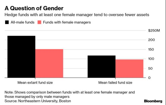 How a Modest Hedge Fund Returned Six Times the Global Average