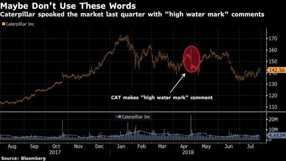 Bulls Will Panic If Someone Says 'High Water Mark': Taking Stock