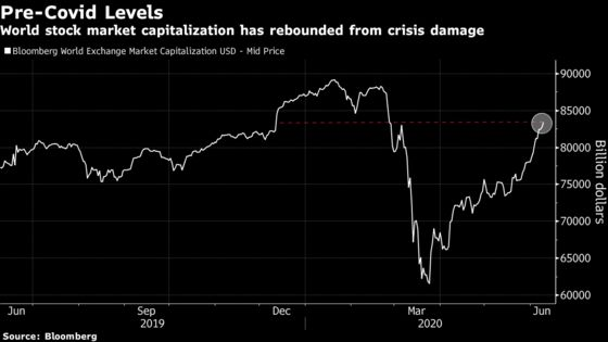 A $22 Trillion Stock Rally Now Hinges on Rapid Economic Recovery