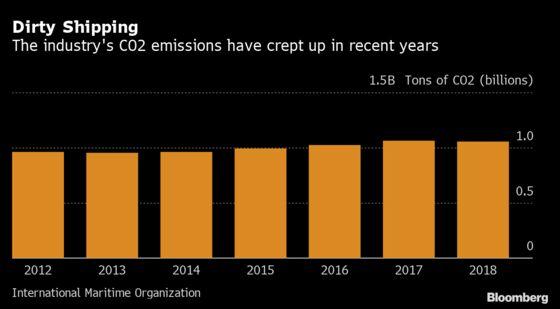 Maersk Makes $1.4 Billion Green Bet on Methanol-Fueled Ships
