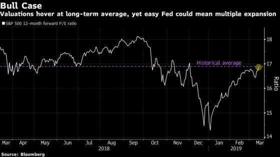 A Declawed Fed Is All That Matters to a Lot of Bulls