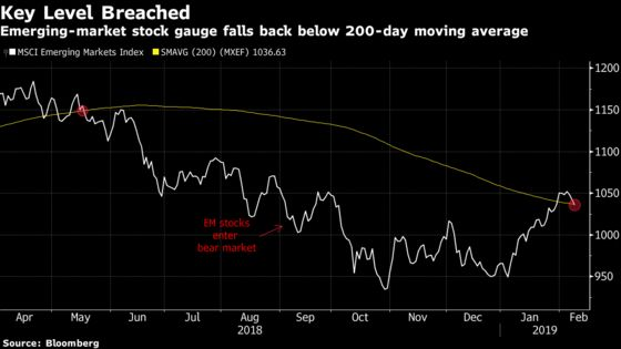 Trade Talks to Eclipse All as Emerging-Market Bulls Take a Hit