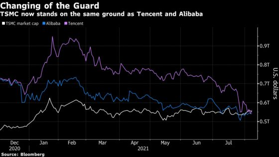 China's Tech Clampdown Herds Investors Into Hardware Stocks