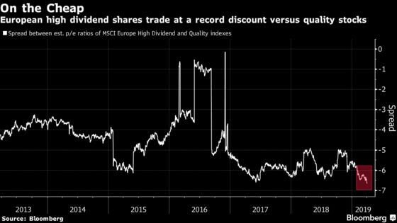 Morgan Stanley Quants Embrace a Perennial Losing Strategy