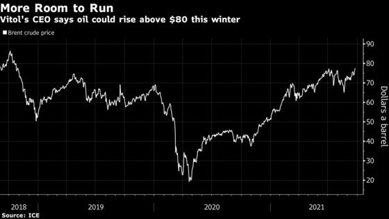 Vitol Sees Oil Jumping to $80-Plus as Energy Crunch Lifts Demand