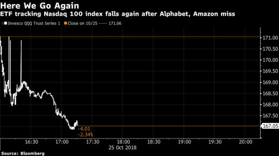 Tech Bounce Looks Short-Lived After Whiffs by Amazon, Alphabet