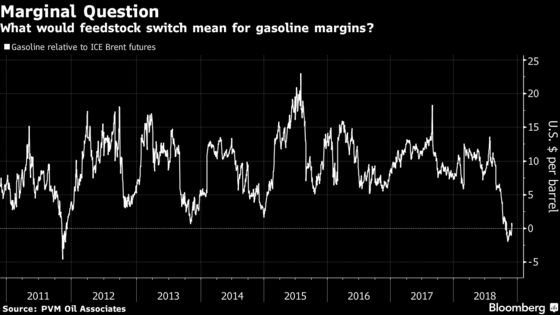 Gasoline to Get a New Driver as Shippers Covet an Obscure Fuel