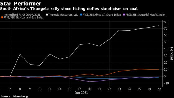 Anglo Coal Spinoff Surges as Global Supply Curbs Lift Prices