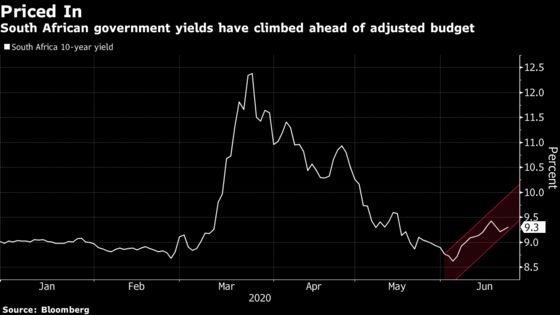 Traders Unfazed by South Africa's Much-Ado-About-Nothing Budget
