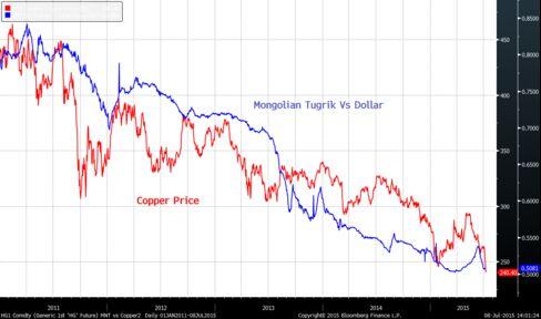 MNT-Copper