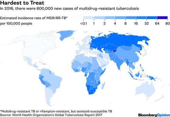 What It Will Take to Finally Defeat Tuberculosis