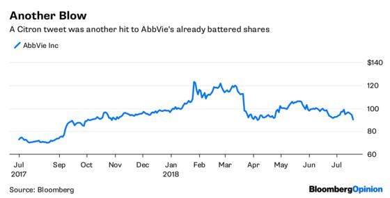 AbbVie Has Issues, But It Isn't the 'Next Big Drug Short'
