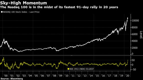 Nasdaq's $4 Trillion Rally Poised to Heat Up on Tech Earnings Sweep