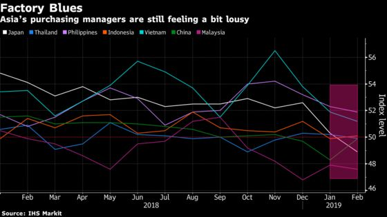 Europe Manufacturing Shrinks as Factory Woes Extend Across Asia