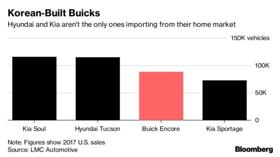 Trump's European Car Threat Adds to Strains on Global Auto Trade