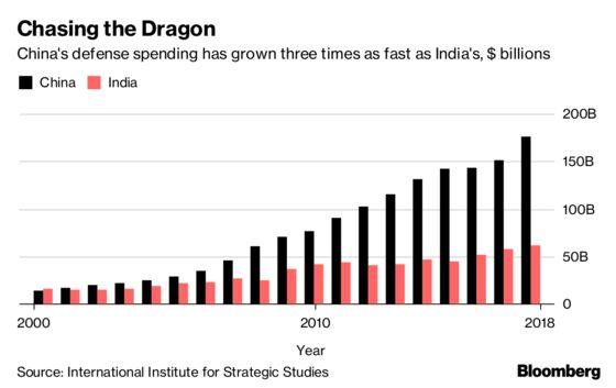 India's Modi Threads Path Between Rising China, Uncertain U.S.