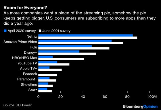 Can Netflix Win Without Paramount+ Losing?