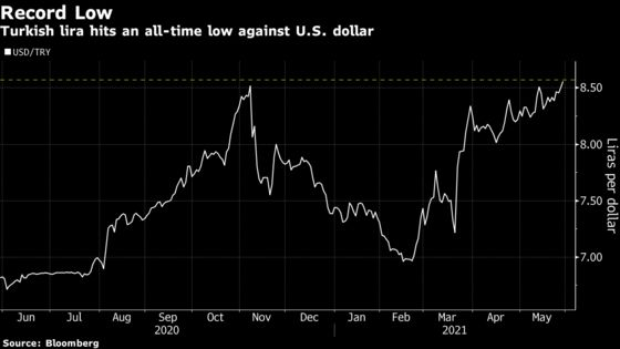 Lira Falls to Record as Local FX Demand Adds to Inflation Woes