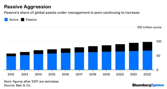 Asset Managers Ride Into the Valley of Death