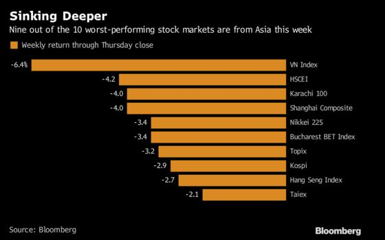 Stock Markets From Vietnam to Tokyo Hit by Trade War Contagion