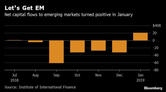 """Wall of Money"" Is Heading for Emerging Markets, IIF Says"
